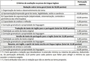 criterios-avaliacao-ingles-jpg
